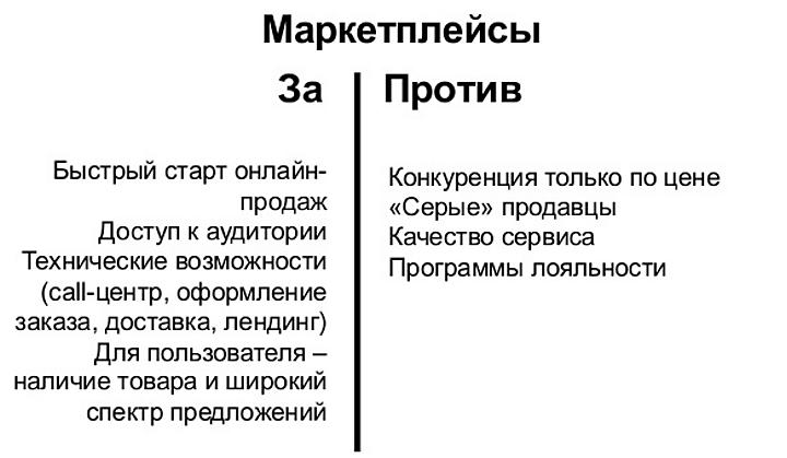 Скриншот из презентации Сергея Скорохода