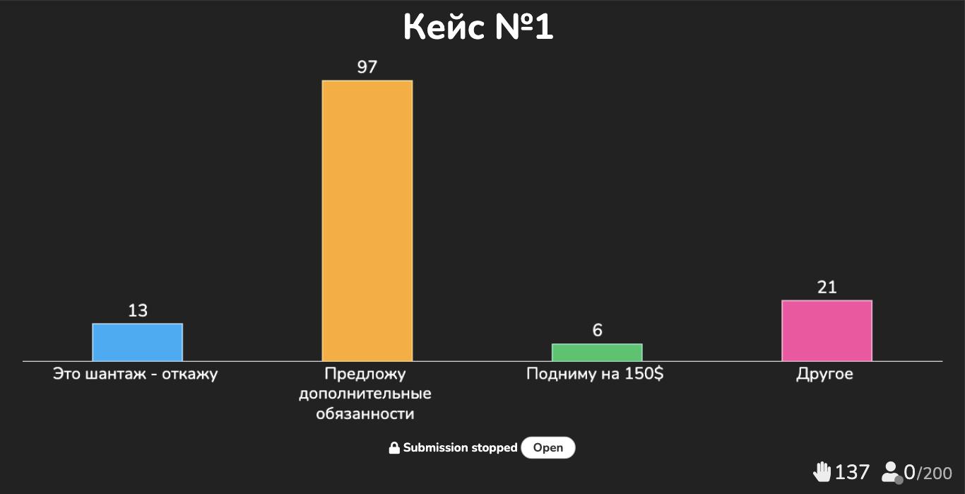 Слайд изпрезентации Вероники Коппек
