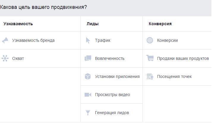 Скриншот со страницы Ads Manager в Facebook