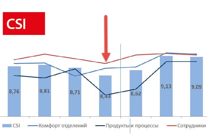 Скриншот из презентации Павла Малышко