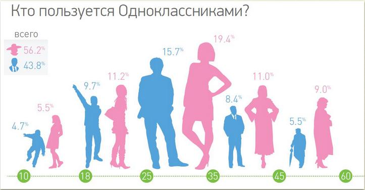 Данные авторизованного партнера maik.ru slimart.ru