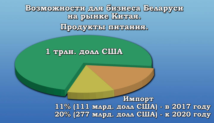 Источник: презентация Кирилла Рудого