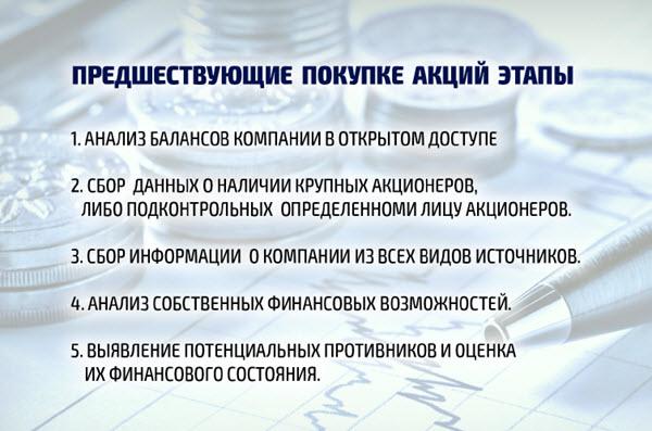 Данные из перезентации Дмитрия Асташенко