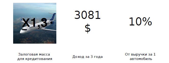 Слайд из презентации Максима Горбикова