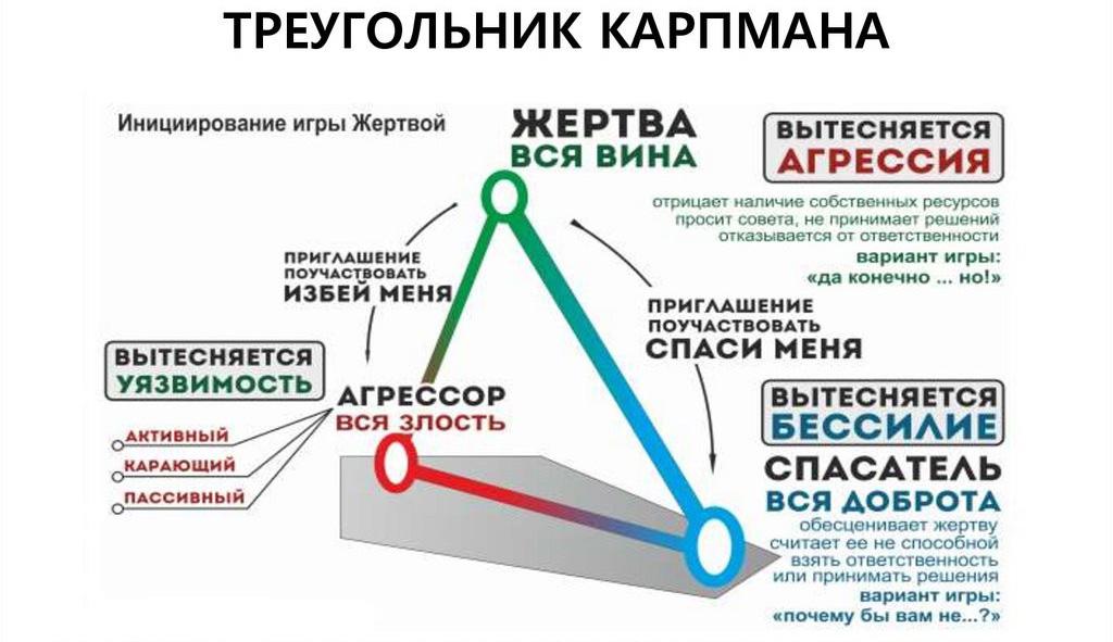 Фото с сайта b17.ru