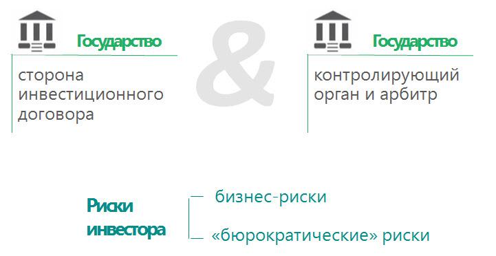 """Данные: презентация компании """"Твоя столица"""""""