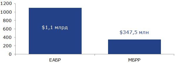 Данные презентация Романа Осипова