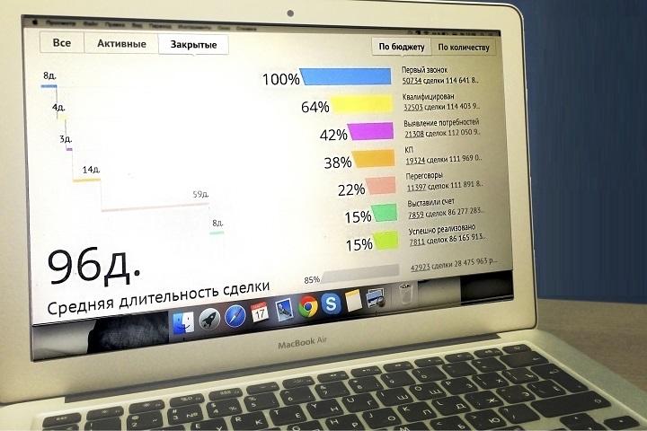 Фото с сайта www.amocrm.ru