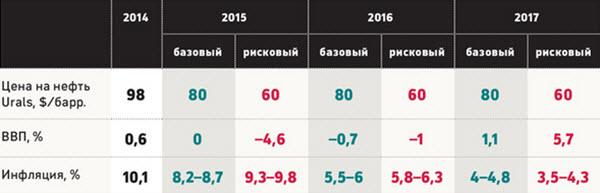 Cкриншот с сайта rbc.ru